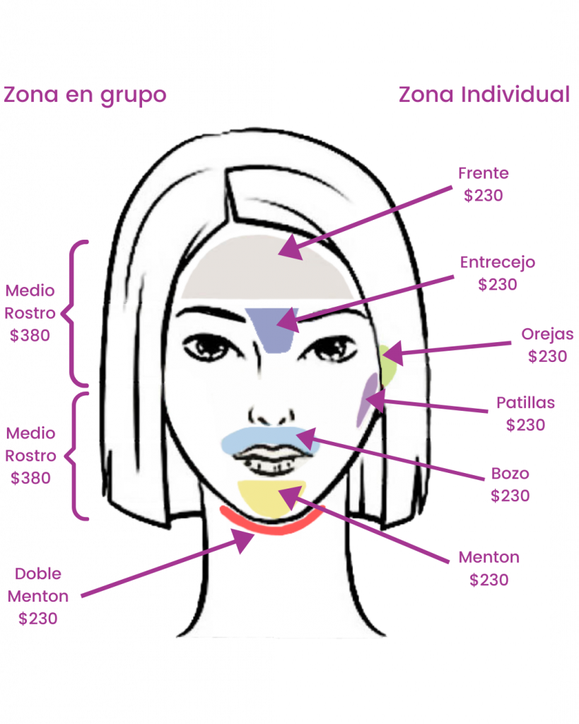 Costos de la depilación definitiva en rostro
